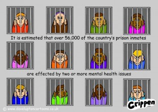 Highlighting the mental health issues effecting prisoners