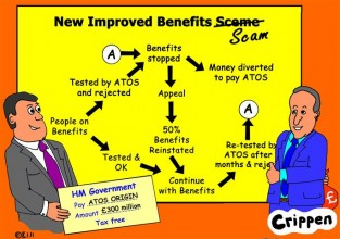 Crippen's cartoon about  the Tory's benefits scam